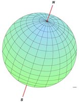 Longitude sphere